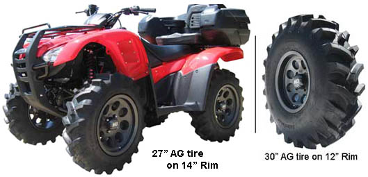 ATV, injury, accident, wreck, crash, lawyer